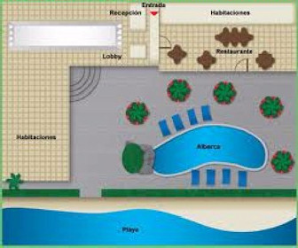 El Pescador Resort Map Layout